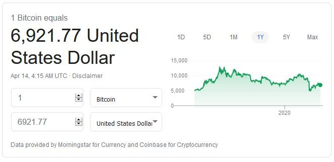bitcoin-price-2020