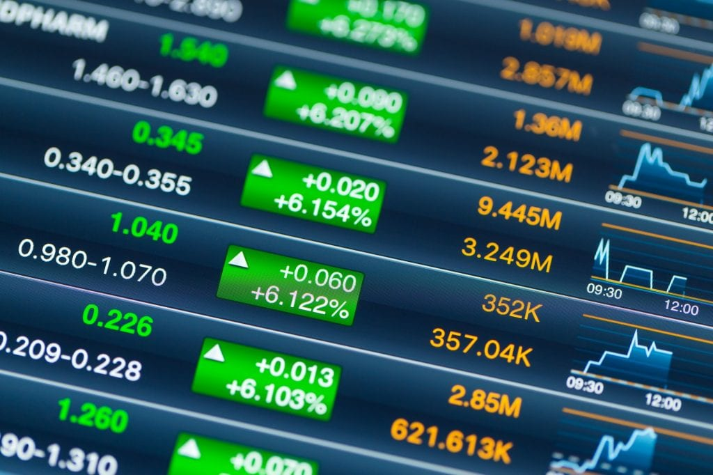 stock option chart